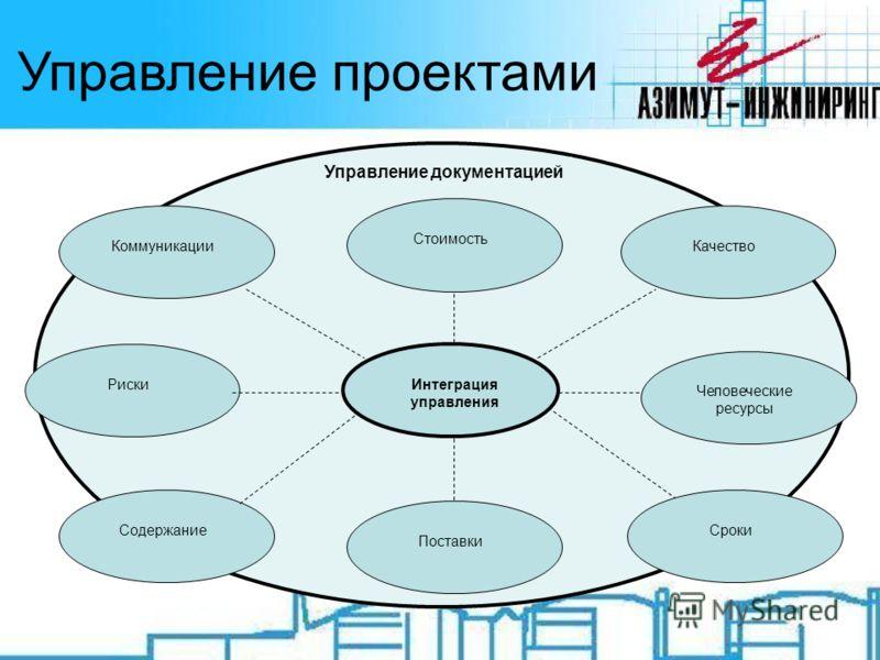 Управление документацией Управление проектами Интеграция управления СодержаниеСрокиСтоимостьКачествоЧеловеческие ресурсы КоммуникацииРискиПоставки