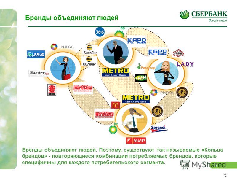 5 5 Бренды объединяют людей Бренды объединяют людей. Поэтому, существуют так называемые «Кольца брендов» - повторяющиеся комбинации потребляемых брендов, которые специфичны для каждого потребительского сегмента.