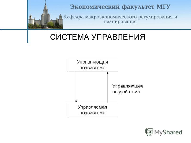 СИСТЕМА УПРАВЛЕНИЯ Управляющая подсистема Управляемая подсистема Управляющее воздействие