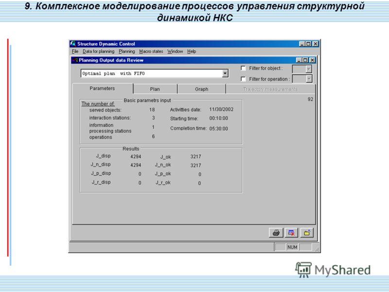 СПИИ РАН 115 9. Комплексное моделирование процессов управления структурной динамикой НКС