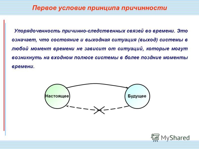 СПИИ РАН 22 Первое условие принципа причинности Упорядоченность причинно-следственных связей во времени. Это означает, что состояние и выходная ситуация (выход) системы в любой момент времени не зависит от ситуаций, которые могут возникнуть на входно