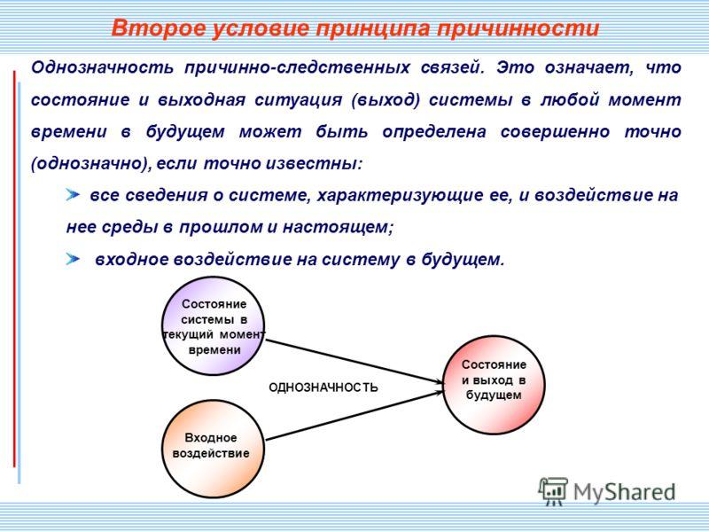СПИИ РАН 23 Второе условие принципа причинности Однозначность причинно-следственных связей. Это означает, что состояние и выходная ситуация (выход) системы в любой момент времени в будущем может быть определена совершенно точно (однозначно), если точ