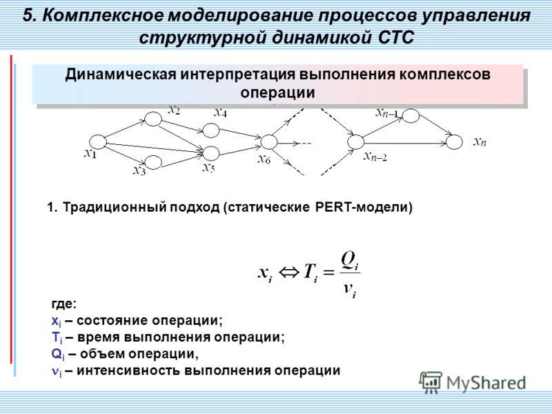 СПИИ РАН 72 5. Комплексное моделирование процессов управления структурной динамикой СТС Динамическая интерпретация выполнения комплексов операции 1. Традиционный подход (статические PERT-модели) где: x i – состояние операции; T i – время выполнения о