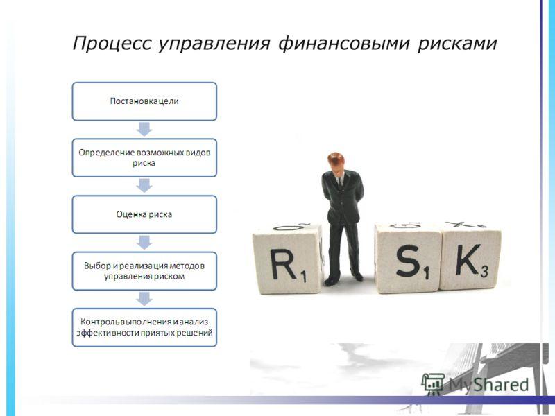 Процесс управления финансовыми рисками
