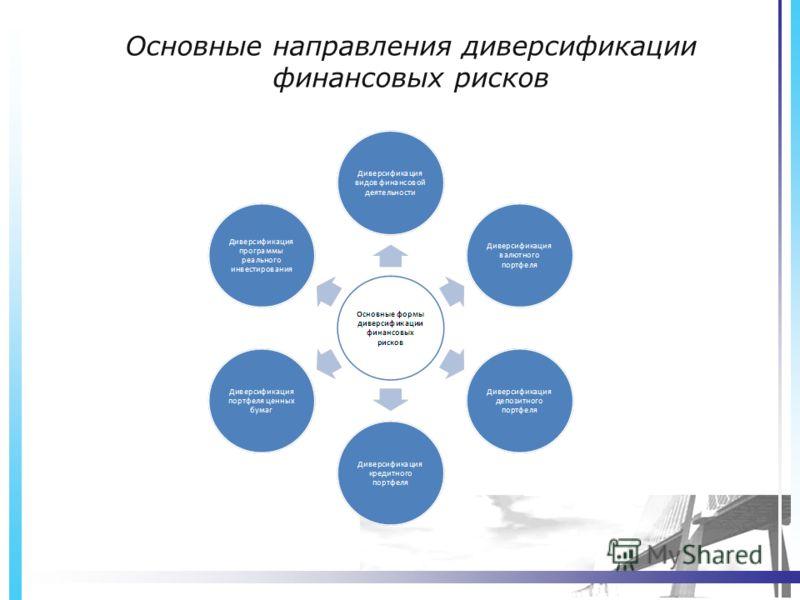 Основные направления диверсификации финансовых рисков