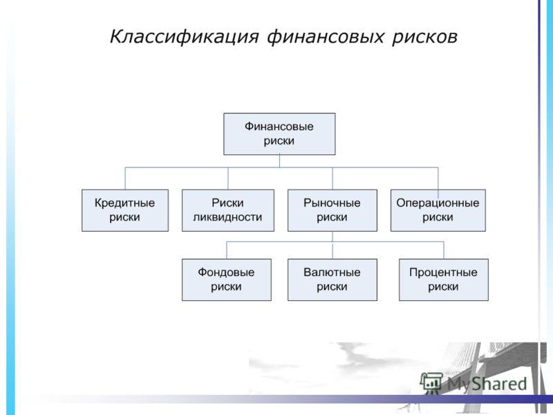 Классификация финансовых рисков
