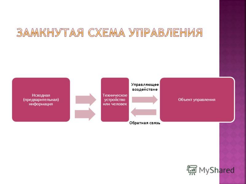 Исходная (предварительная) информация Техническое устройство или человек Объект управления Управляющее воздействие Обратная связь