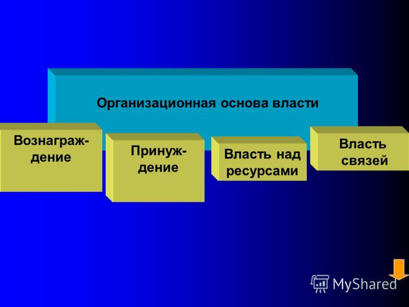 Какова организационная основа власти?