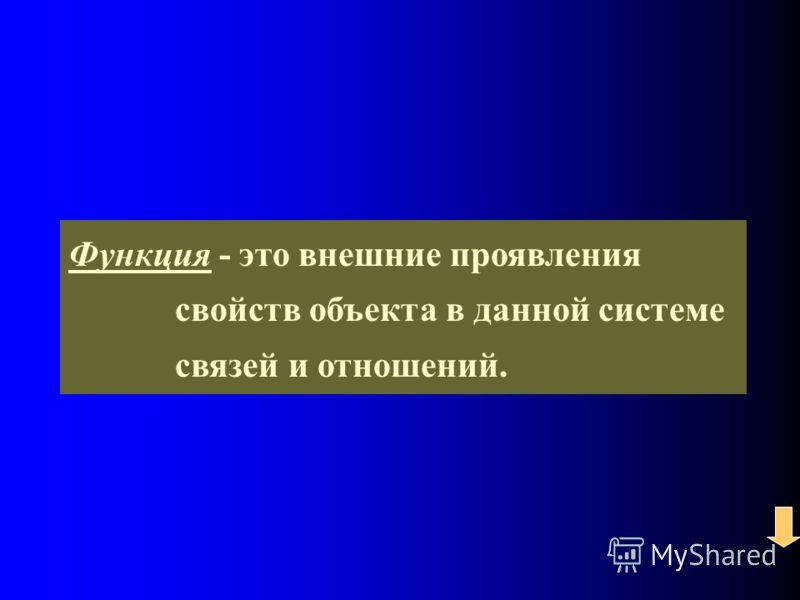 2.1. Функция решения в методологии и организации процесса управления