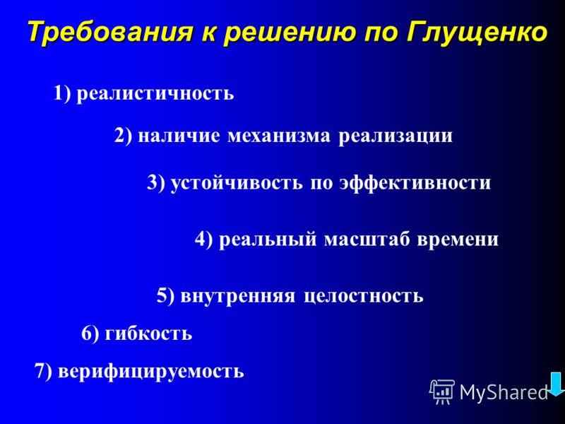 5.1. Факторы эффективности и качества УР