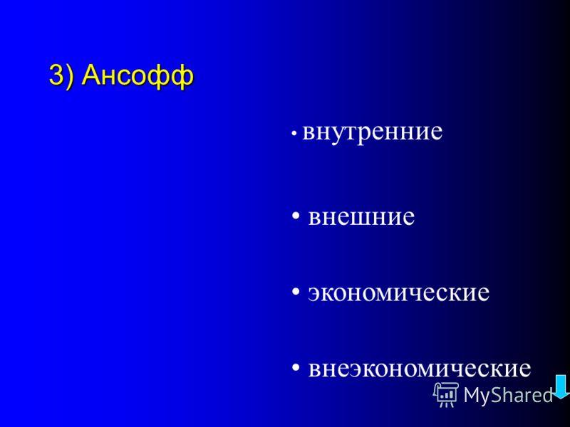 2) Глущенко стратегические бизнес-программы перспективные текущие оперативные