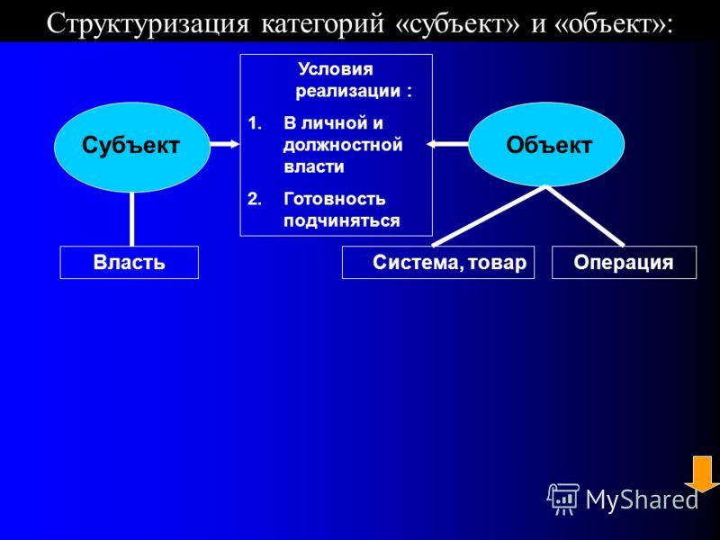 Иерархия субъектов и объектов: Директор, субъект или объект УР? А его заместитель? А начальник отдела? А?