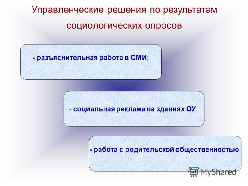 Управленческие решения по результатам социологических опросов - разъяснительная работа в СМИ; - социальная реклама на зданиях ОУ; - работа с родительской общественностью