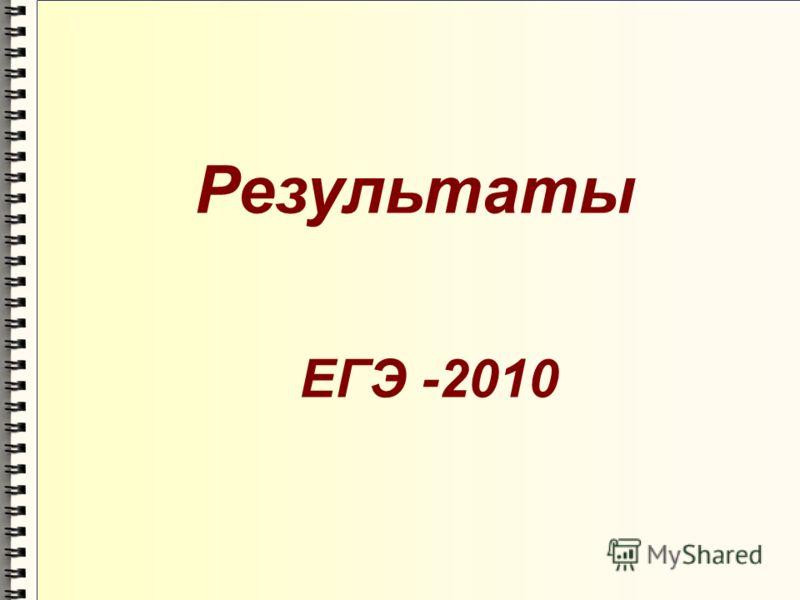 Результаты ЕГЭ -2010