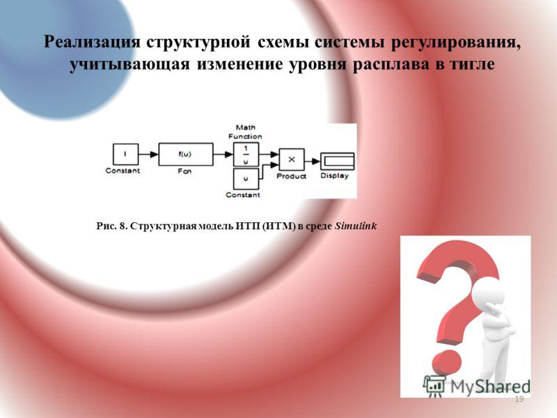 Реализация структурной схемы системы регулирования, учитывающая изменение уровня расплава в тигле Рис. 8. Структурная модель ИТП (ИТМ) в среде Simulink 19