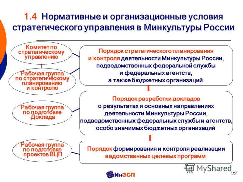 22 1.4 Нормативные и организационные условия стратегического управления в Минкультуры России Порядок стратегического планирования и контроля деятельности Минкультуры России, подведомственных федеральной службы и федеральных агентств, а также бюджетны