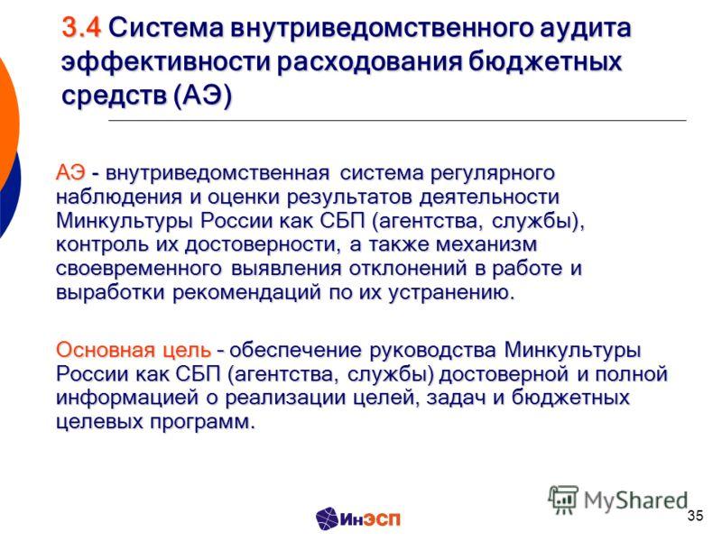35 3.4 Система внутриведомственного аудита эффективности расходования бюджетных средств (АЭ) АЭ - внутриведомственная система регулярного наблюдения и оценки результатов деятельности Минкультуры России как СБП (агентства, службы), контроль их достове