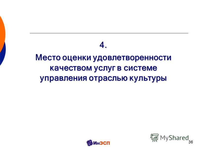36 4. Место оценки удовлетворенности качеством услуг в системе управления отраслью культуры