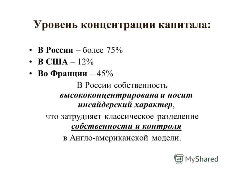 Уровень концентрации капитала: В России – более 75% В США – 12% Во Франции – 45% В России собственность высококонцентрирована и носит инсайдерский характер, что затрудняет классическое разделение собственности и контроля в Англо-американской модели.