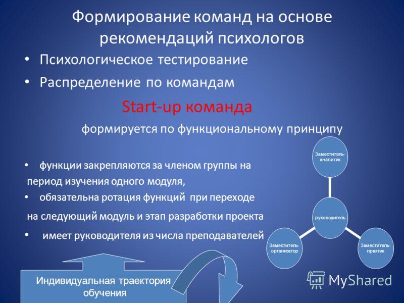 Формирование команд на основе рекомендаций психологов Психологическое тестирование Распределение по командам Start-up команда формируется по функциональному принципу функции закрепляются за членом группы на период изучения одного модуля, обязательна