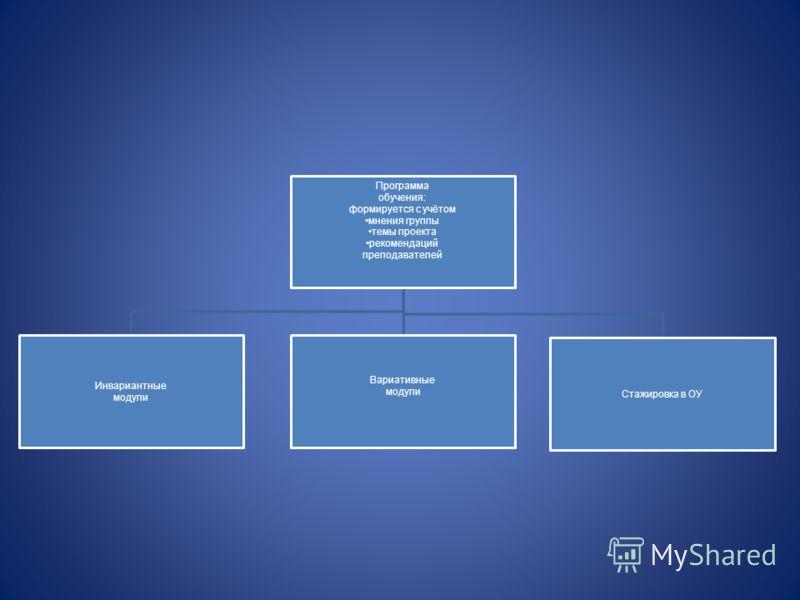Программа обучения: формируется с учётом мнения группы темы проекта рекомендаций преподавателей Инвариантные модули Вариативные модули Стажировка в ОУ
