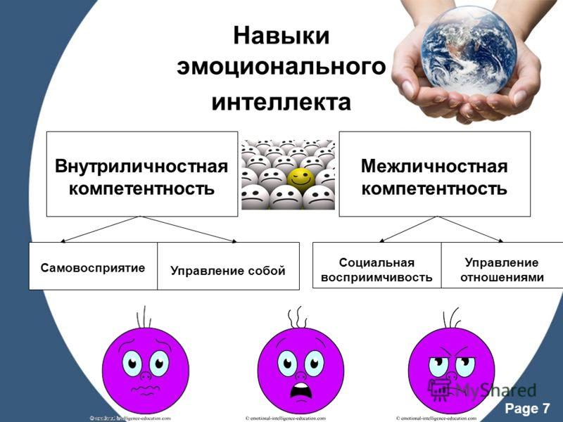 Page 7 Навыки эмоционального интеллекта Внутриличностная компетентность Межличностная компетентность Самовосприятие Управление собой Социальная восприимчивость Управление отношениями