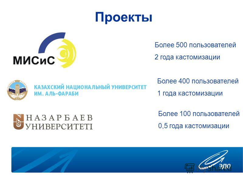 Проекты Более 500 пользователей 2 года кастомизации Более 400 пользователей 1 года кастомизации Более 100 пользователей 0,5 года кастомизации
