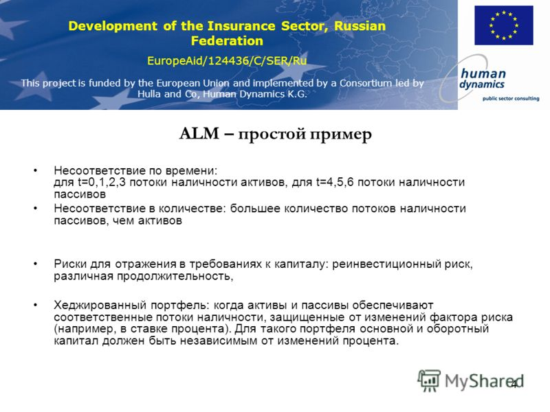 Development of the Insurance Sector, Russian Federation EuropeAid/124436/C/SER/Ru This project is funded by the European Union and implemented by a Consortium led by Hulla and Co, Human Dynamics K.G. 4 ALM – простой пример Несоответствие по времени:
