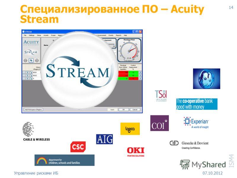 ISM4 18.08.2012Управление рисками ИБ 14 Специализированное ПО – Acuity Stream