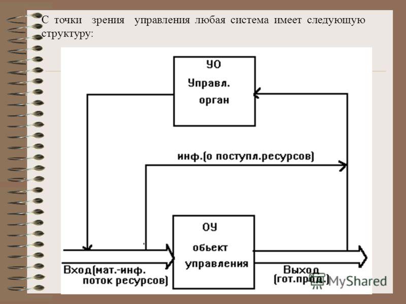 С точки зрения управления любая система имеет следующую структуру: