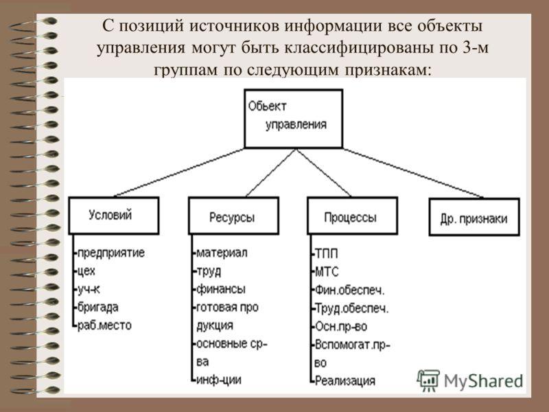 С позиций источников информации все объекты управления могут быть классифицированы по 3-м группам по следующим признакам: