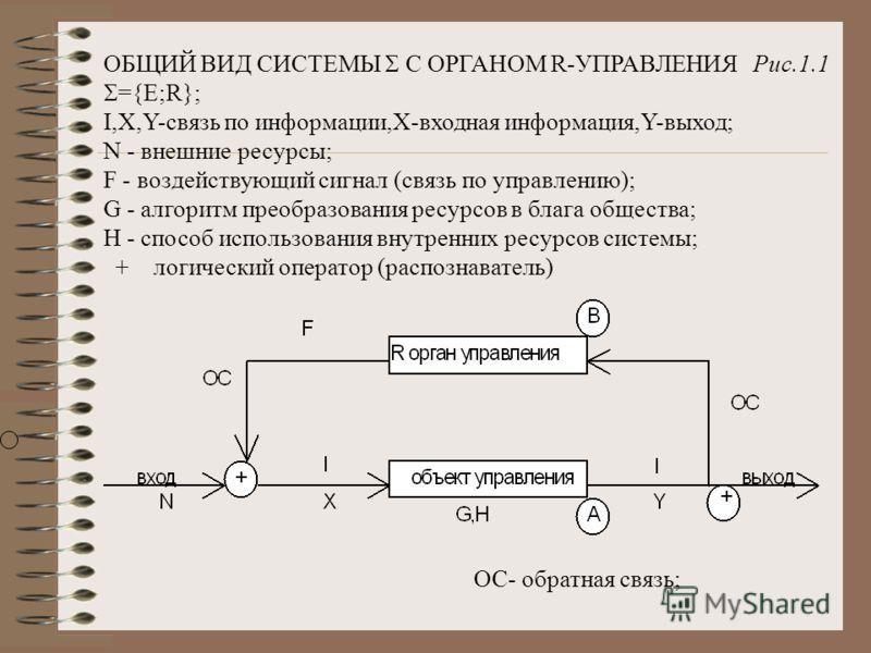 ОБЩИЙ ВИД СИСТЕМЫ С ОРГАНОМ R-УПРАВЛЕНИЯ Рис.1.1 ={E;R}; I,X,Y-связь по информации,Х-входная информация,Y-выход; N - внешние ресурсы; F - воздействующий сигнал (связь по управлению); G - алгоритм преобразования ресурсов в блага общества; H - способ и