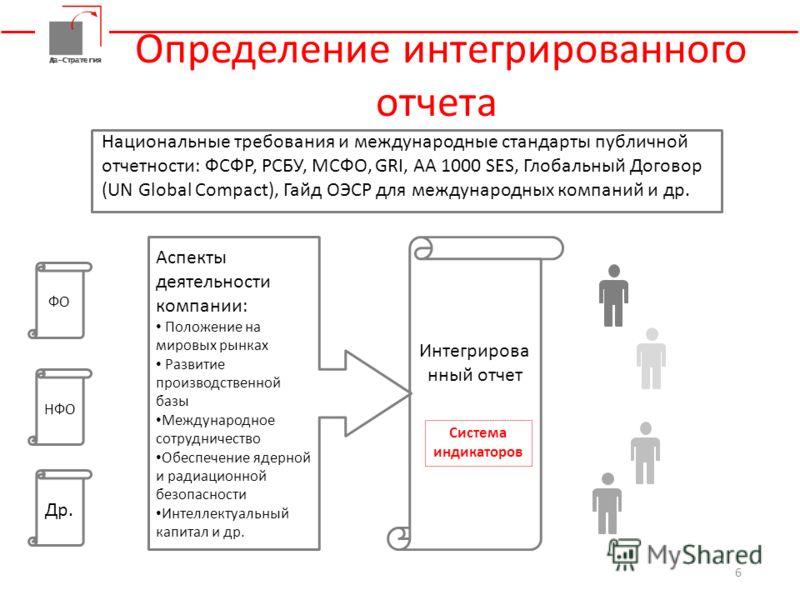 Определение интегрированного отчета Интегрирова нный отчет Требования к годовой, финансовой и нефинансовой отчетности Система индикаторов Да-Стратегия 6 Аспекты деятельности компании: Положение на мировых рынках Развитие производственной базы Междуна