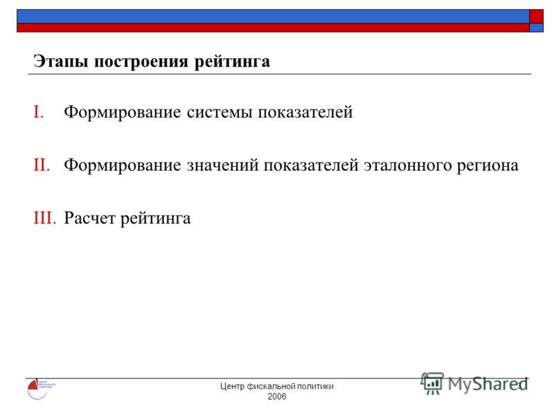Центр фискальной политики 2006 3 Этапы построения рейтинга I.Формирование системы показателей II.Формирование значений показателей эталонного региона III.Расчет рейтинга