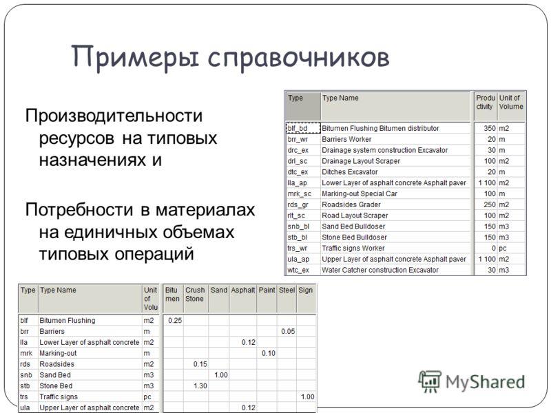 Производительности ресурсов на типовых назначениях и Потребности в материалах на единичных объемах типовых операций Примеры справочников