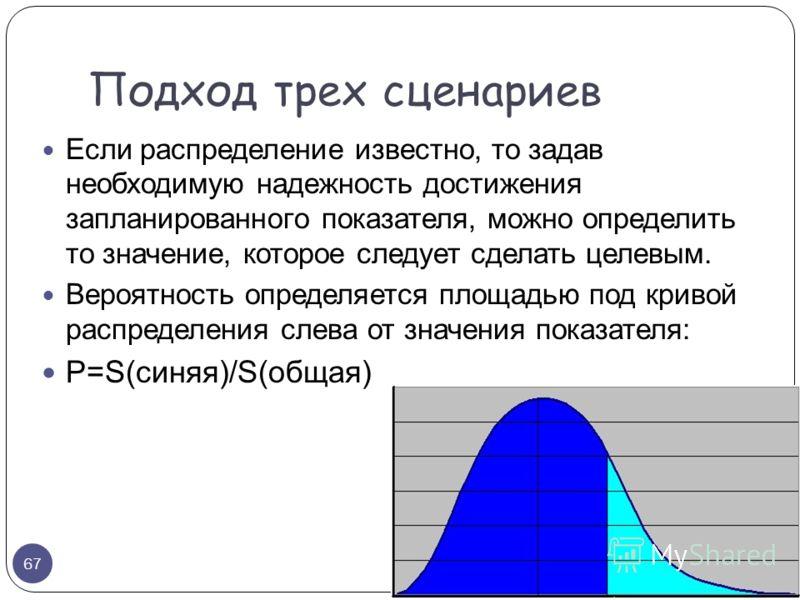 Если распределение известно, то задав необходимую надежность достижения запланированного показателя, можно определить то значение, которое следует сделать целевым. Вероятность определяется площадью под кривой распределения слева от значения показател
