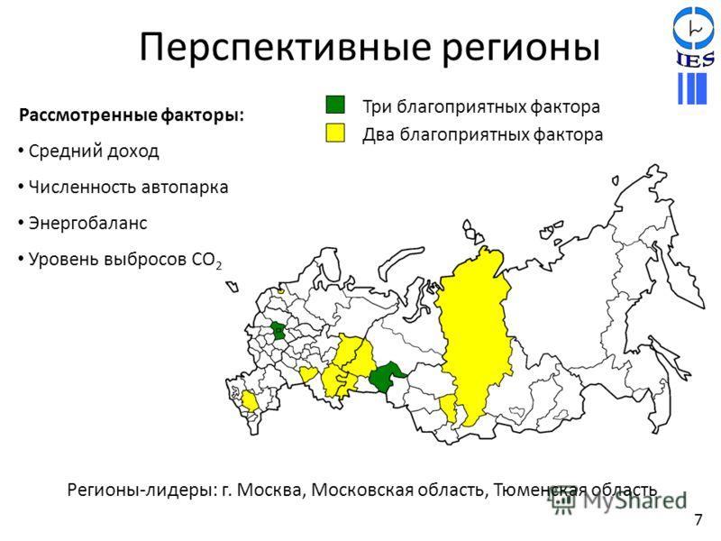 Перспективные регионы Регионы-лидеры: г. Москва, Московская область, Тюменская область Два благоприятных фактора Три благоприятных фактора Рассмотренные факторы: Средний доход Численность автопарка Энергобаланс Уровень выбросов CO 2 7