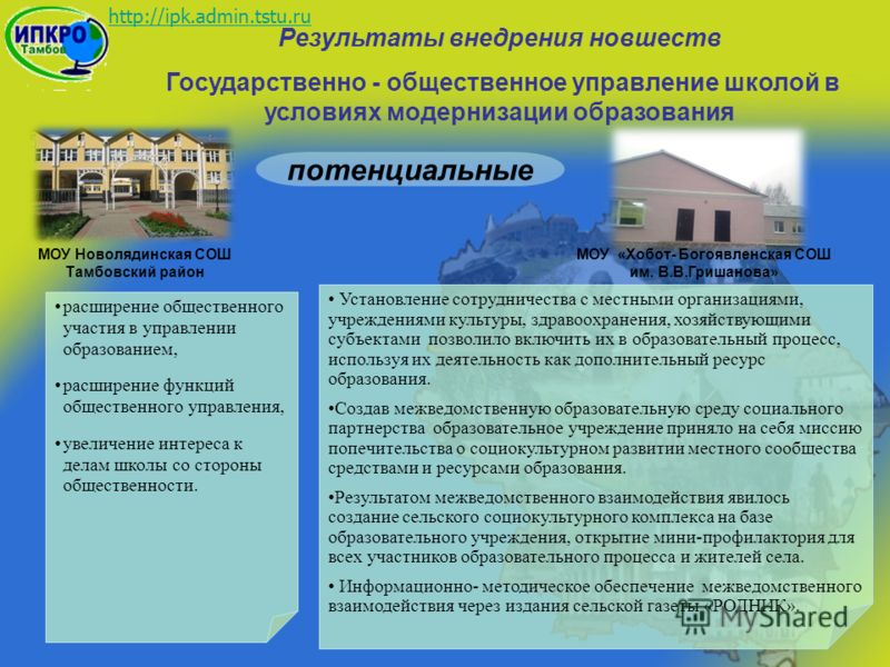 http://ipk.admin.tstu.ru расширение общественного участия в управлении образованием, расширение функций общественного управления, увеличение интереса к делам школы со стороны общественности. Установление сотрудничества с местными организациями, учреж