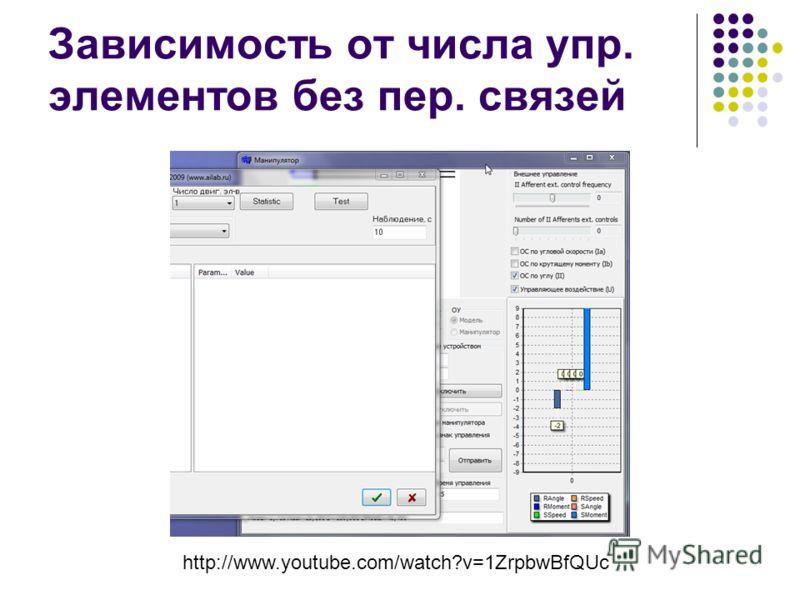 Зависимость от числа упр. элементов без пер. связей http://www.youtube.com/watch?v=1ZrpbwBfQUc