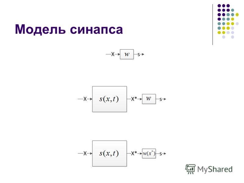 Модель синапса