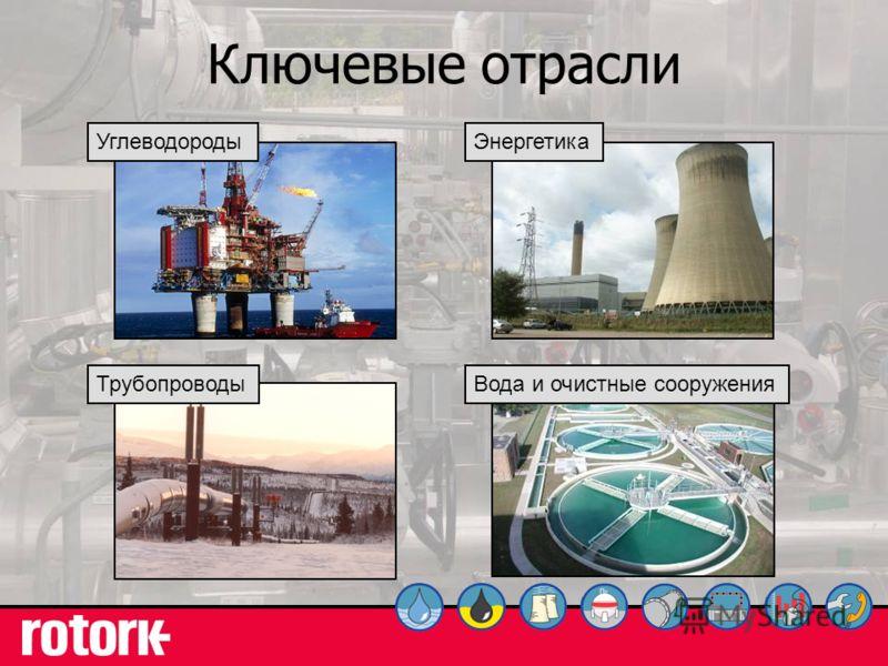 5 Ключевые отрасли УглеводородыЭнергетика ТрубопроводыВода и очистные сооружения