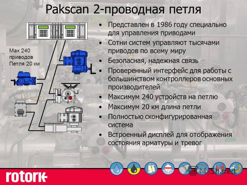53 Pakscan 2-проводная петля Представлен в 1986 году специально для управления приводами Сотни систем управляют тысячами приводов по всему миру Безопасная, надежная связь Проверенный интерфейс для работы с большинством контроллеров основных производи
