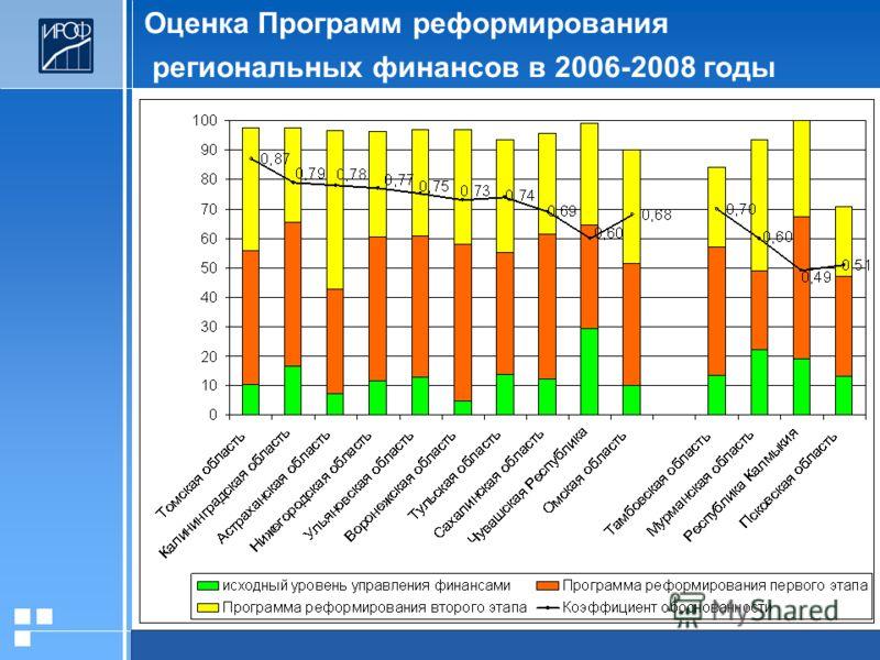 Стр. 1120.01.2006 Презентация Оценка Программ реформирования региональных финансов в 2006-2008 годы