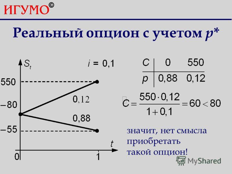Реальный опцион с учетом p * значит, нет смысла приобретать такой опцион!