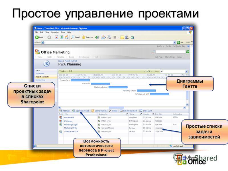 Простое управление проектами Списки проектных задач в списках Sharepoint Возможность автоматического переноса в Project Professional Диаграммы Гантта Простые списки задач и зависимостей