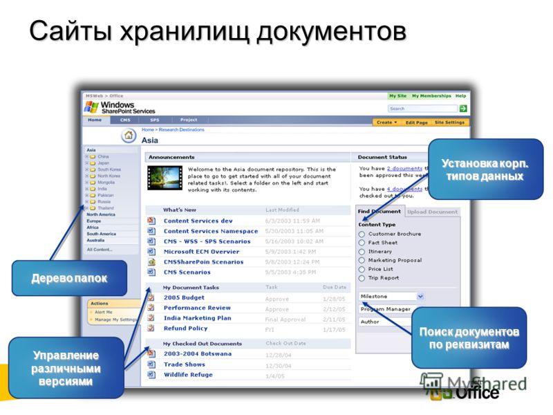 Сайты хранилищ документов Дерево папок Поиск документов по реквизитам Управление различными версиями Установка корп. типов данных