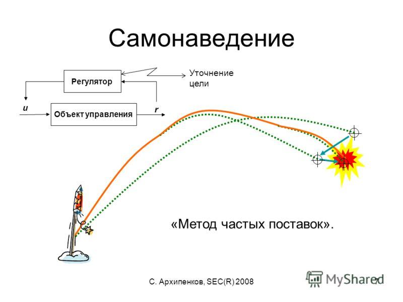 С. Архипенков, SEC(R) 20087 Самонаведение Объект управления u r «Метод частых поставок». Регулятор Уточнение цели