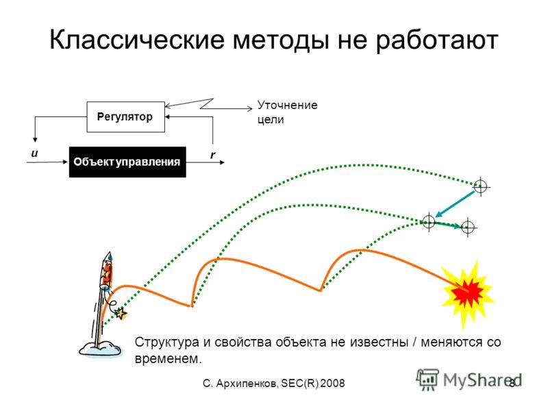 С. Архипенков, SEC(R) 20088 Классические методы не работают Объект управления u r Структура и свойства объекта не известны / меняются со временем. Регулятор Уточнение цели