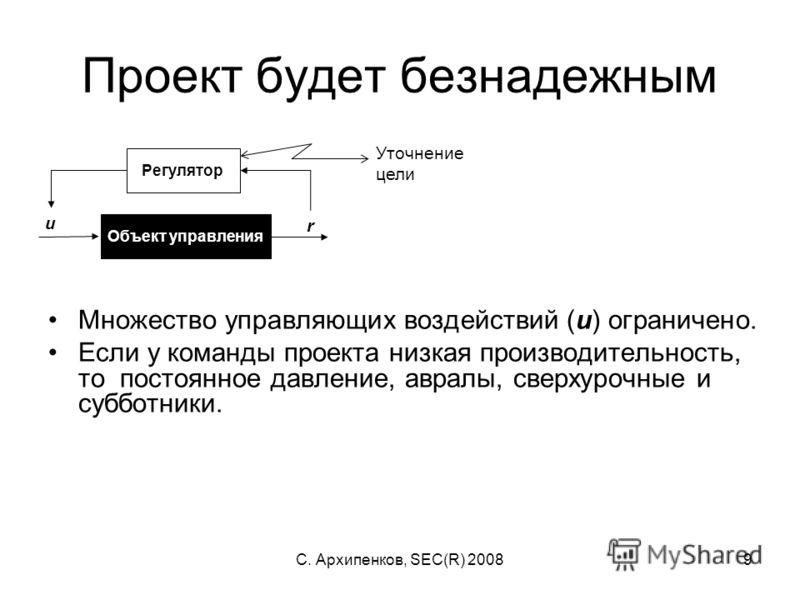 С. Архипенков, SEC(R) 20089 Проект будет безнадежным Множество управляющих воздействий (u) ограничено. Если у команды проекта низкая производительность, то постоянное давление, авралы, сверхурочные и субботники. Объект управления u r Регулятор Уточне