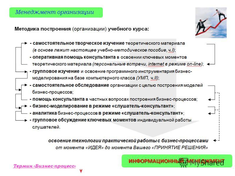 ИНФОРМАЦИОННЫЙ МЕНЕДЖМЕНТ Менеджмент организации Термин «Бизнес-процесс»